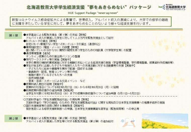 コロナ 北海道 新型 ウイルス 感染 症